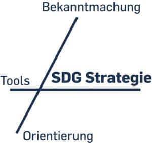 SDG Strategie